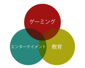3gensyoku